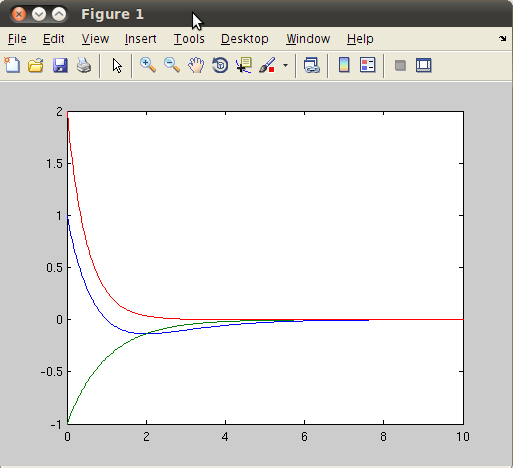 Dynamical Systems Matlab Documentation