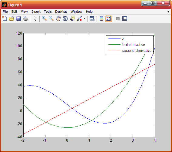 Drawing Lines Matlab : Watch online multi figure plot matlab with subtitles p