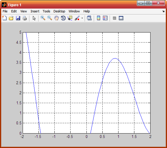 Plotting graphs — MATLAB documentation